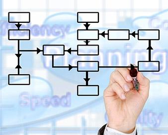 Kwalificatiewedstrijd medewerker evenementen/marketing en communicatie